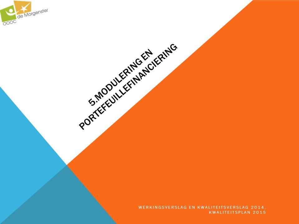 5.MODULERING EN PORTEFEUILLEFINANCIERING WERKINGSVERSLAG EN KWALITEITSVERSLAG 2014, KWALITEITSPLAN 2015