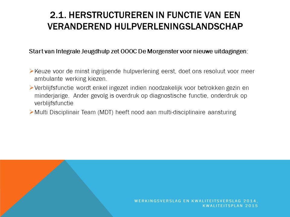 EXPERIMENTELE INTERSECTORALE SAMENWERKING WERKINGSVERSLAG EN KWALITEITSVERSLAG 2014, KWALITEITSPLAN 2015  Partners BJB  Hof Ter Welle  St Carolus  De Steiger  Beaufort  Sint incentius  Partner VAPH  Hagewinde  Partners Onderwijs  Broederschool Lokeren  BUSO De Karwij Met middelen van Provincie Oost-Vlaanderen (30.000€), partners (25.000€) Op Zoek naar structurele erkenning en dus verankering in de regio