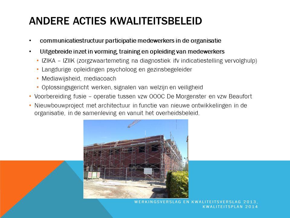 ANDERE ACTIES KWALITEITSBELEID communicatiestructuur participatie medewerkers in de organisatie Uitgebreide inzet in vorming, training en opleiding va