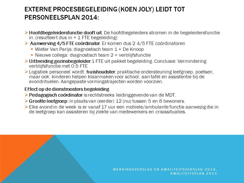 EXTERNE PROCESBEGELEIDING (KOEN JOLY) LEIDT TOT PERSONEELSPLAN 2014:  Hoofdbegeleidersfunctie dooft uit. De hoofdbegeleiders stromen in de begeleider
