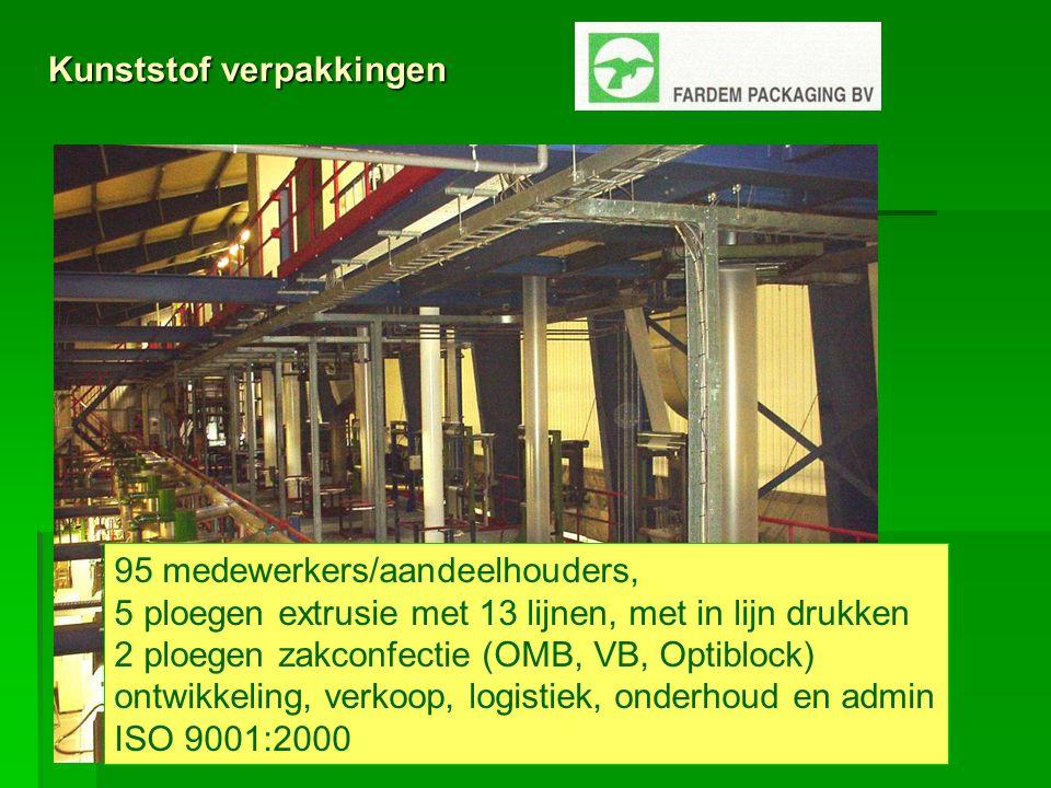 Kunststof verpakkingen 95 medewerkers/aandeelhouders, 5 ploegen extrusie met 13 lijnen, met in lijn drukken 2 ploegen zakconfectie (OMB, VB, Optiblock) ontwikkeling, verkoop, logistiek, onderhoud en admin ISO 9001:2000