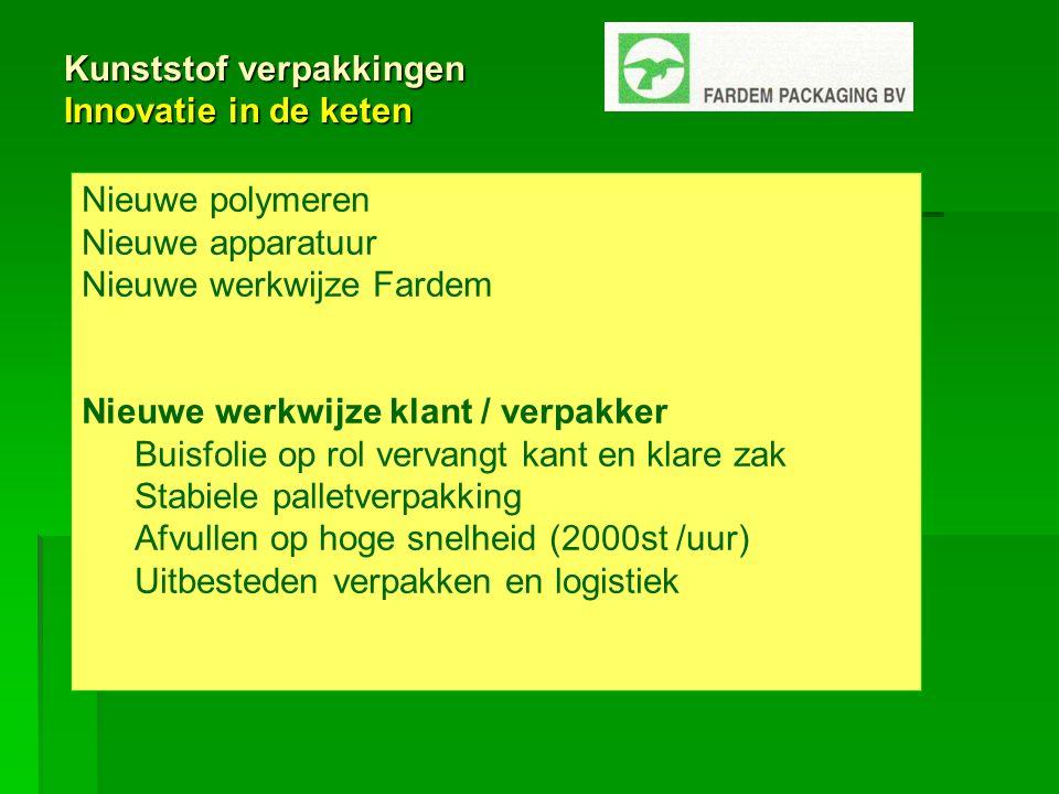 Kunststof verpakkingen Innovatie in de keten Nieuwe polymeren Nieuwe apparatuur Nieuwe werkwijze Fardem Nieuwe werkwijze klant / verpakker Buisfolie o