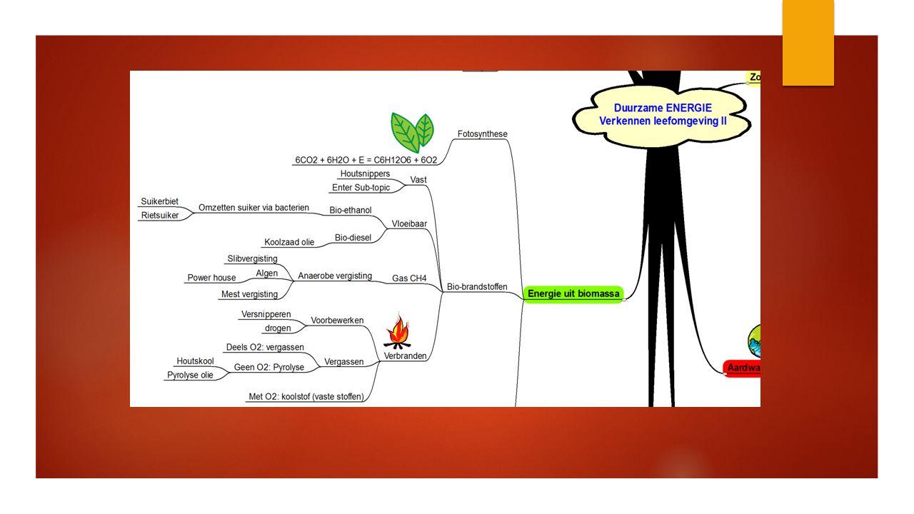 Energie uit Biomassa  Waar komt biomassa vandaan.