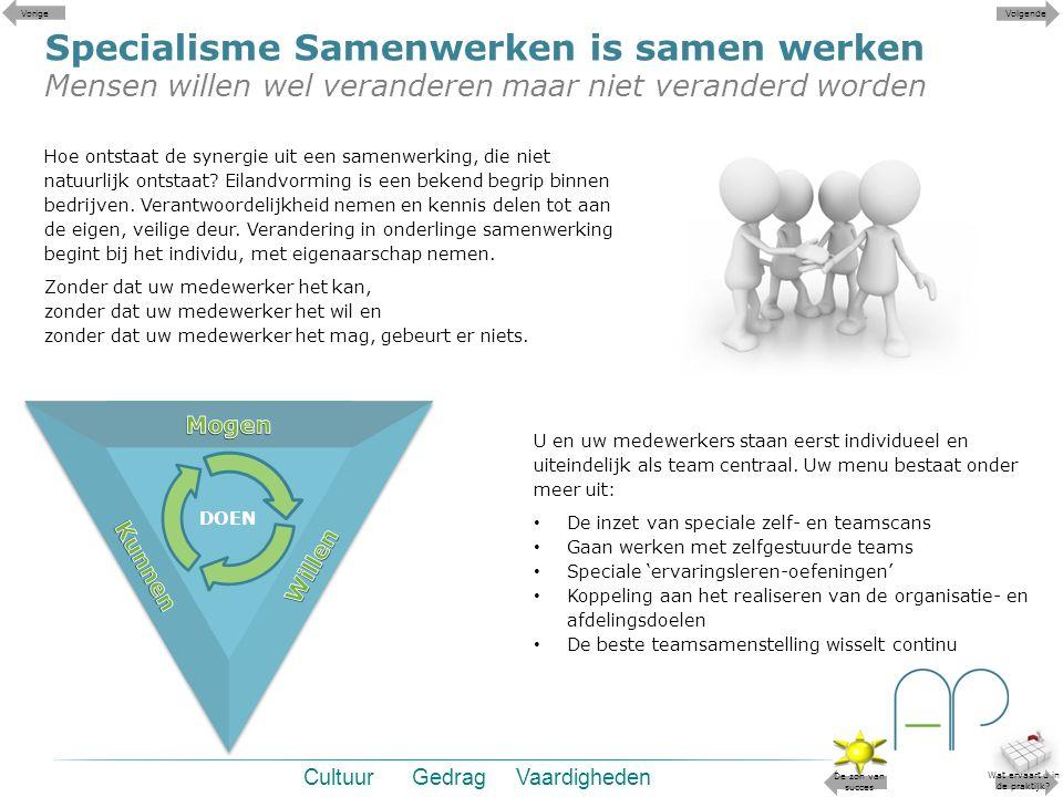Organisatie ontwikkeling Cultuur ontwikkeling Persoonlijke ontwikkeling Hoe ontstaat de synergie uit een samenwerking, die niet natuurlijk ontstaat? E