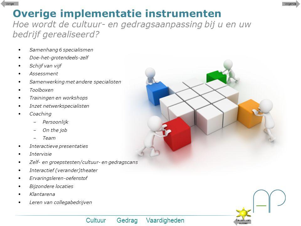 Samenhang 6 specialismen Doe-het-grotendeels-zelf Schijf van vijf Assessment Samenwerking met andere specialisten Toolboxen Trainingen en workshops In