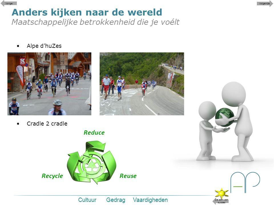 Alpe d'huZes Cradle 2 cradle RecycleReuse Reduce Cultuur Gedrag Vaardigheden Vorige Volgende De zon van succes Anders kijken naar de wereld Maatschapp