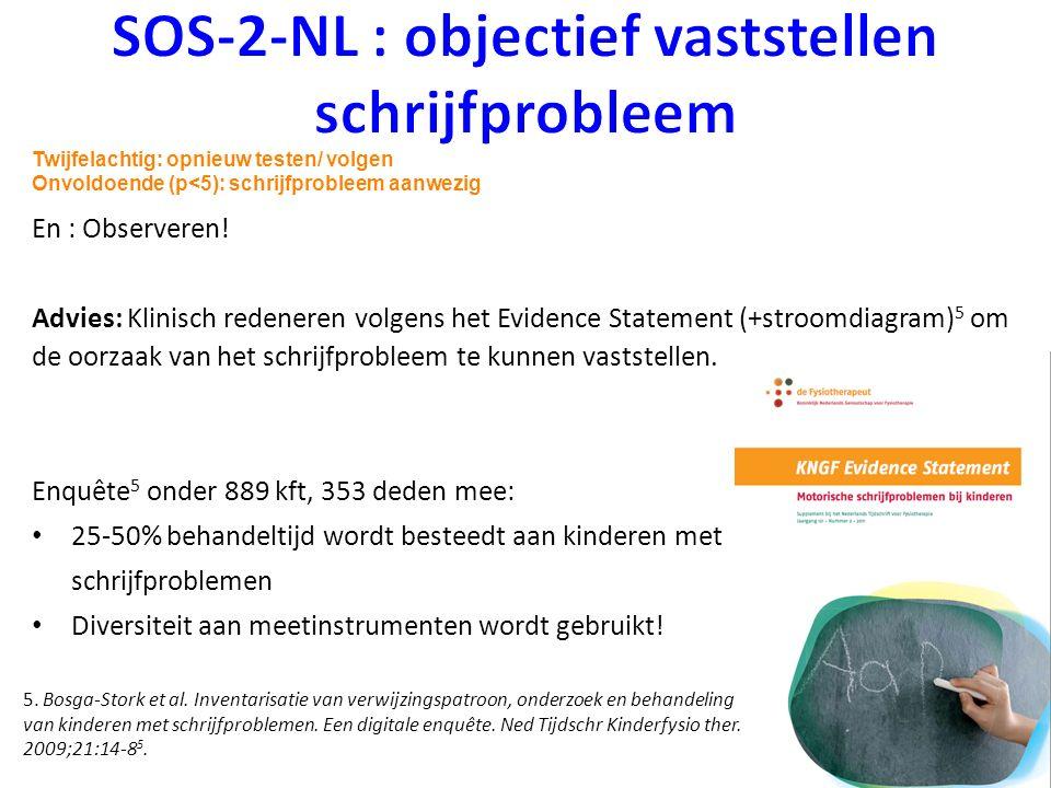 Twijfelachtig: opnieuw testen/ volgen Onvoldoende (p<5): schrijfprobleem aanwezig En : Observeren! Advies: Klinisch redeneren volgens het Evidence Sta