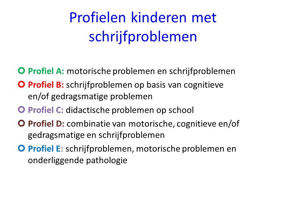 Profielen kinderen met schrijfproblemen Profiel A: motorische problemen en schrijfproblemen Profiel B: schrijfproblemen op basis van cognitieve en/of