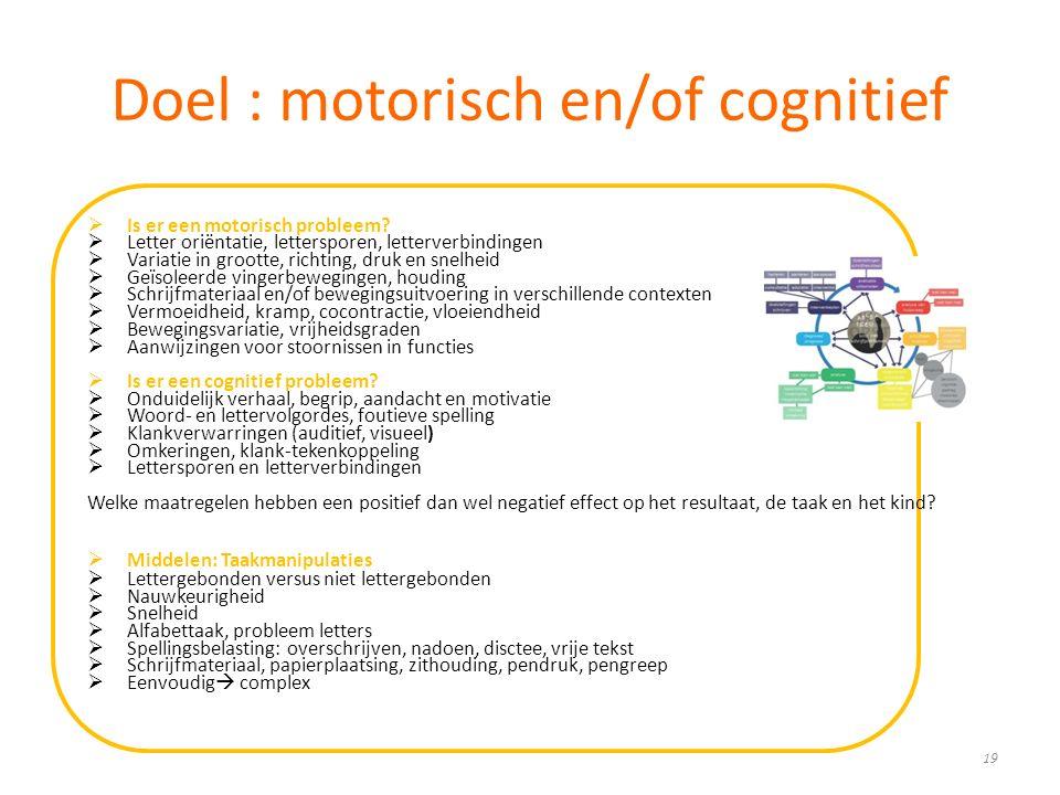 Doel : motorisch en/of cognitief  Is er een motorisch probleem?  Letter oriëntatie, lettersporen, letterverbindingen  Variatie in grootte, richting