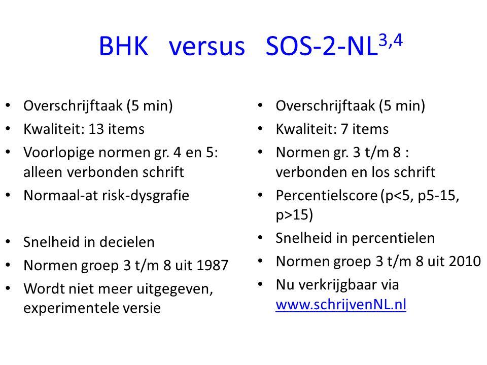 BHK versus SOS-2-NL 3,4 Overschrijftaak (5 min) Kwaliteit: 13 items Voorlopige normen gr. 4 en 5: alleen verbonden schrift Normaal-at risk-dysgrafie S
