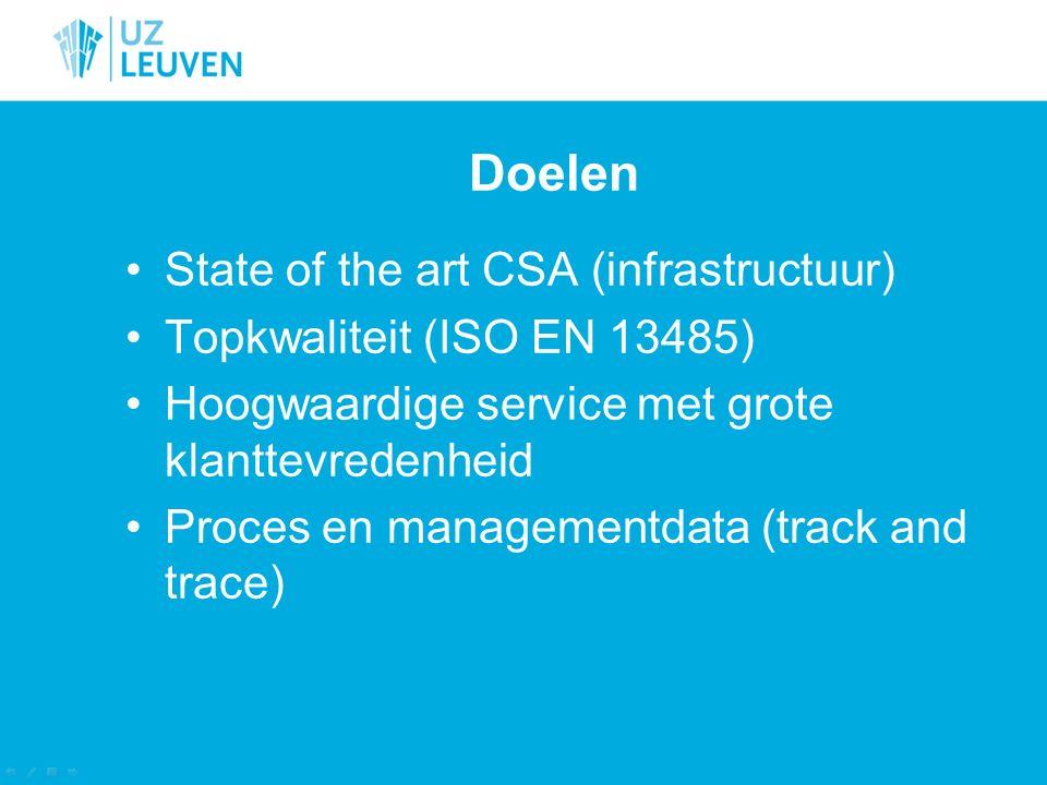 Doelen State of the art CSA (infrastructuur) Topkwaliteit (ISO EN 13485) Hoogwaardige service met grote klanttevredenheid Proces en managementdata (tr