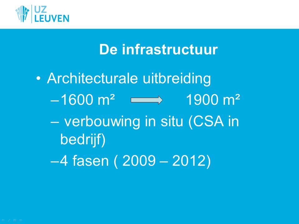 De infrastructuur Architecturale uitbreiding –1600 m² 1900 m² – verbouwing in situ (CSA in bedrijf) –4 fasen ( 2009 – 2012)