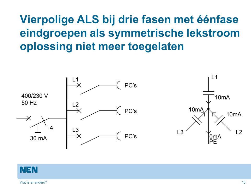 Vierpolige ALS bij drie fasen met éénfase eindgroepen als symmetrische lekstroom oplossing niet meer toegelaten Wat is er anders?10