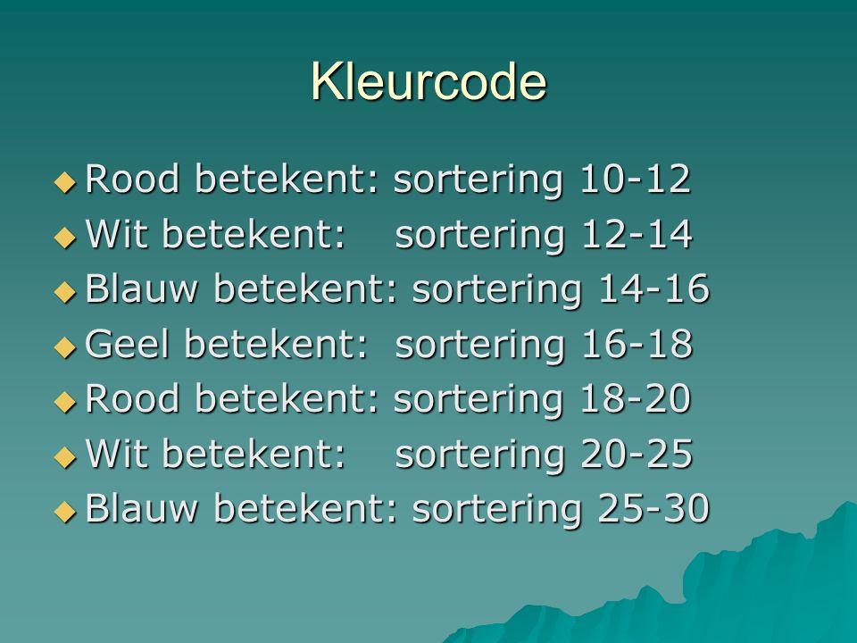 Kleurcode  Rood betekent: sortering 10-12  Wit betekent: sortering 12-14  Blauw betekent: sortering 14-16  Geel betekent: sortering 16-18  Rood b