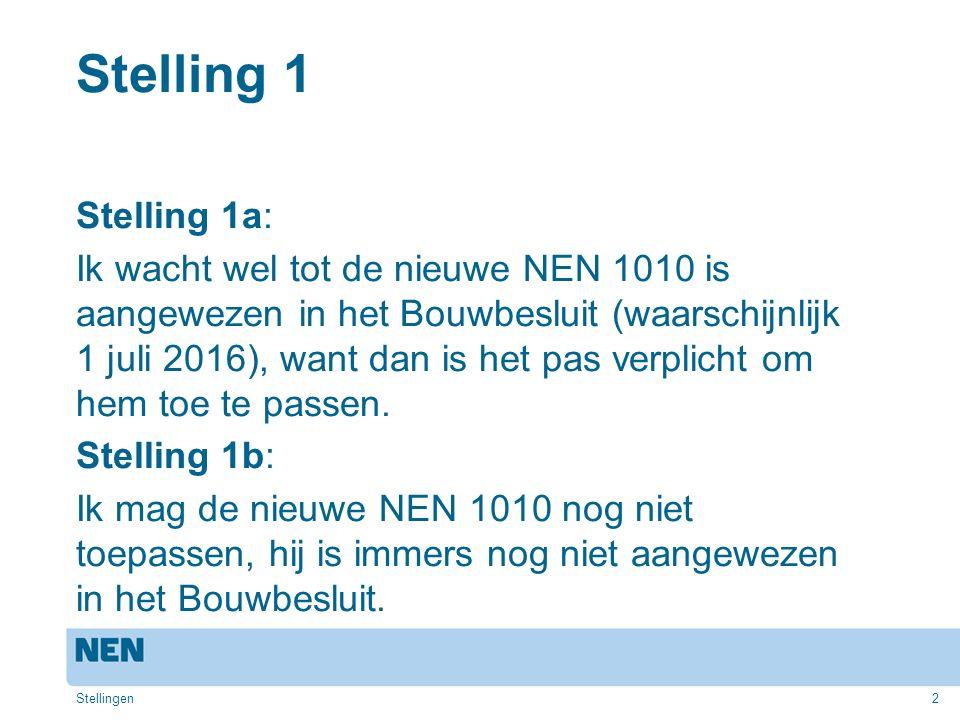 2 Stelling 1 Stelling 1a: Ik wacht wel tot de nieuwe NEN 1010 is aangewezen in het Bouwbesluit (waarschijnlijk 1 juli 2016), want dan is het pas verpl
