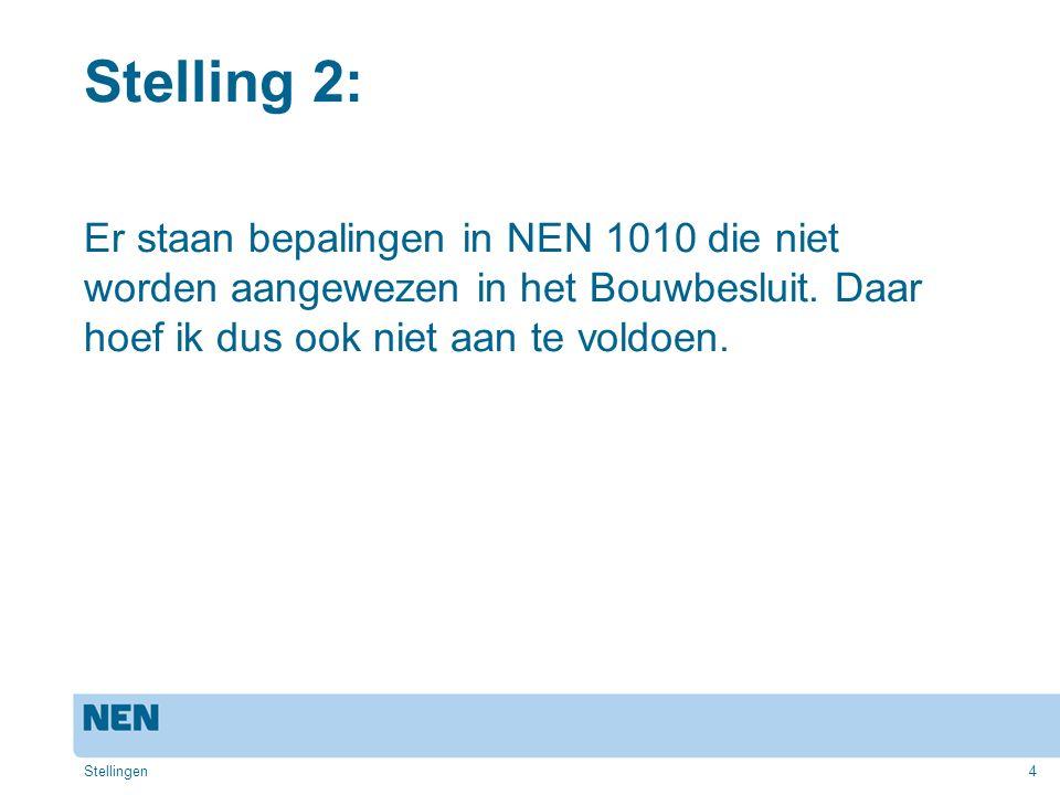 4 Stelling 2: Er staan bepalingen in NEN 1010 die niet worden aangewezen in het Bouwbesluit. Daar hoef ik dus ook niet aan te voldoen. Stellingen
