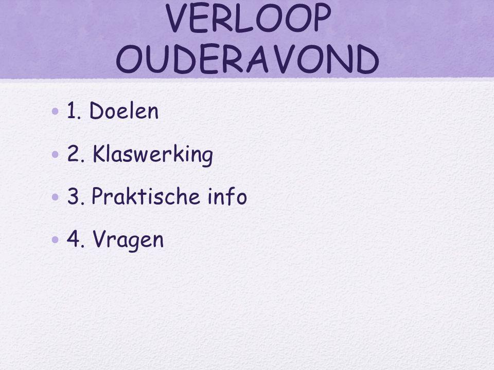 VERLOOP OUDERAVOND 1. Doelen 2. Klaswerking 3. Praktische info 4. Vragen