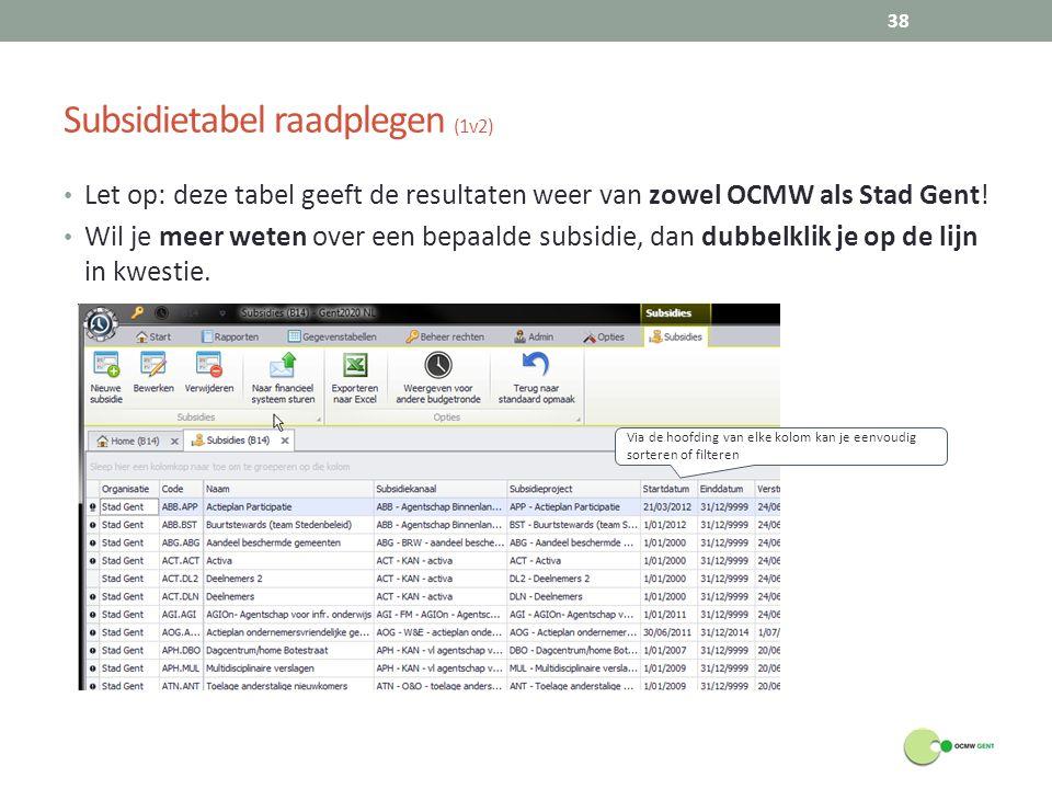 Subsidietabel raadplegen (1v2) 38 Let op: deze tabel geeft de resultaten weer van zowel OCMW als Stad Gent.