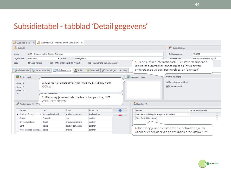 Subsidietabel - tabblad 'Detail gegevens' 44 2.