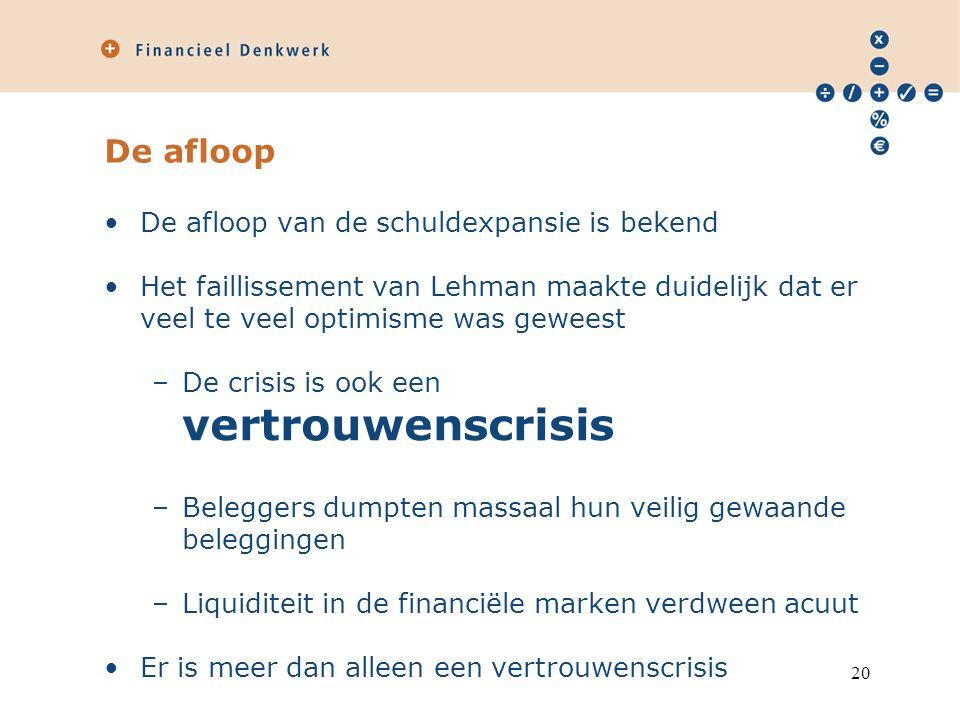 Na 2008… Financiële sector bleef diep in de problemen zitten Drie factoren bemoeilijken herstel: –Aanhoudend hoge risicopremies en gebrek aan liquiditeit –Meer druk vanuit het toezicht –Verdergaande verslechtering van de economie Eurocrisis, bezuinigingen Daling vertrouwen 21