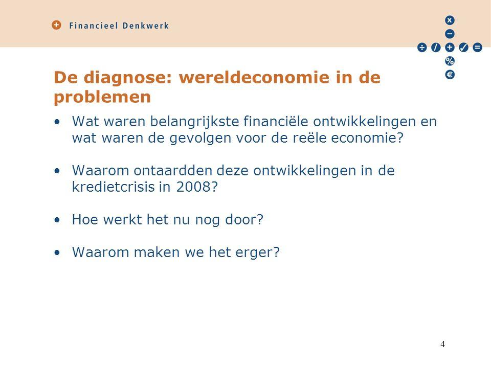 Een lange aanloop: terug naar 1980 De jaren zeventig mondden uit in een periode van inflatie in de Westerse landen –Overheidstekorten explodeerden (>10%) –Werkloosheid steeg tot boven de 10% –Sterke reële loonstijgingen –Hypotheekrente in Nederland boven de 13% Problemen zaten in de arbeidsmarkt en de te lage winstgevendheid van bedrijven 5