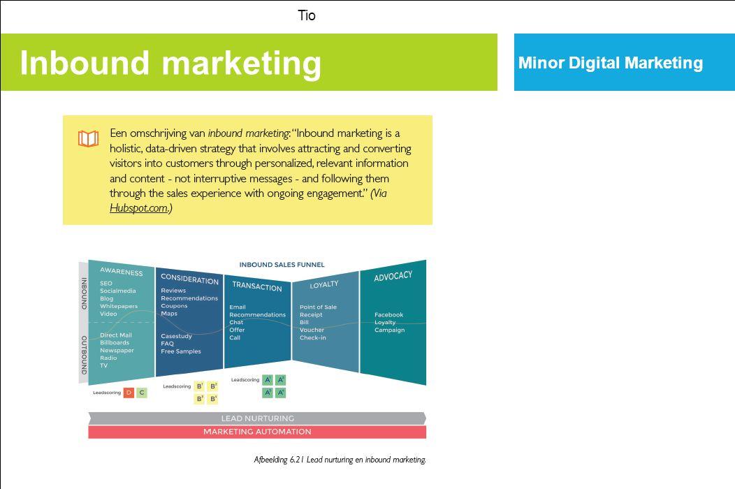 Inbound marketing Tio Minor Digital Marketing