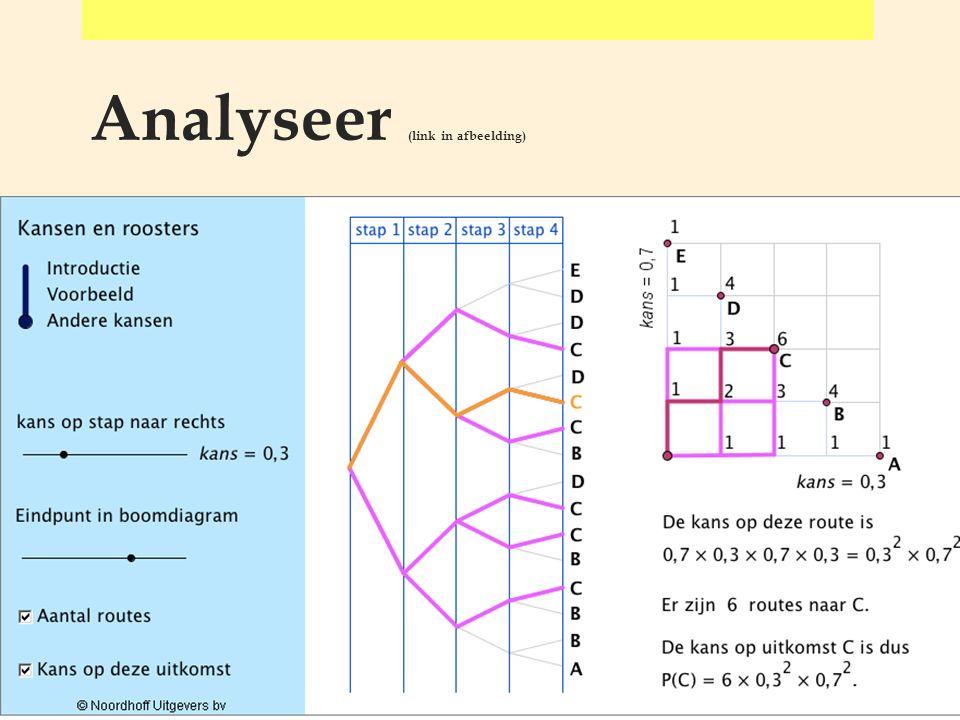Analyseer (link in afbeelding)