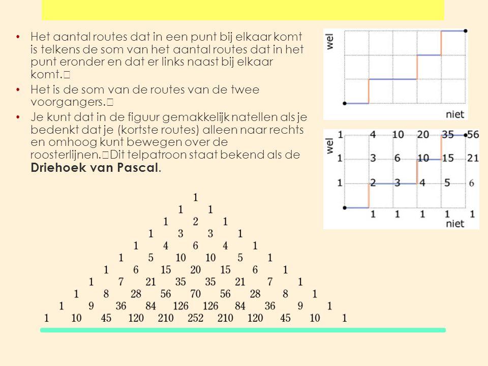 Het aantal routes dat in een punt bij elkaar komt is telkens de som van het aantal routes dat in het punt eronder en dat er links naast bij elkaar kom