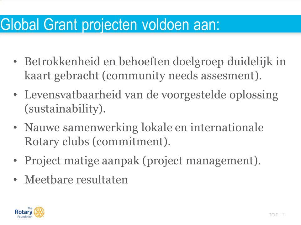 TITLE | 11 Global Grant projecten voldoen aan: Betrokkenheid en behoeften doelgroep duidelijk in kaart gebracht (community needs assesment).