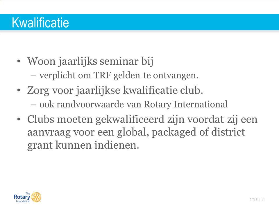 TITLE | 31 Kwalificatie Woon jaarlijks seminar bij – verplicht om TRF gelden te ontvangen.