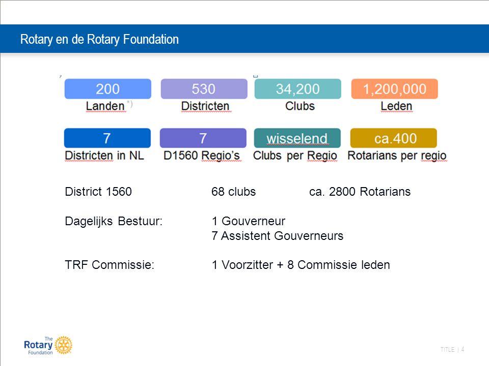 TITLE | 25 Governance (District Grant en Global Grant) -De RC club is verantwoordelijk voor het management van het project.