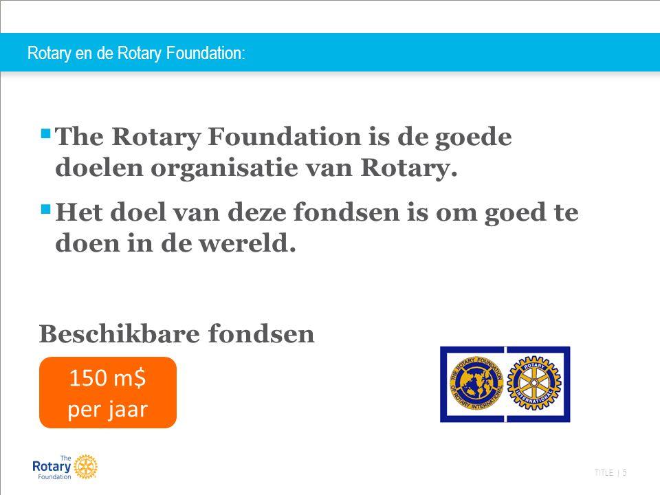 TITLE | 16 Starten van een Global Grant project Zorg dat je toegang hebt tot de leden pagina's op rotary.org.