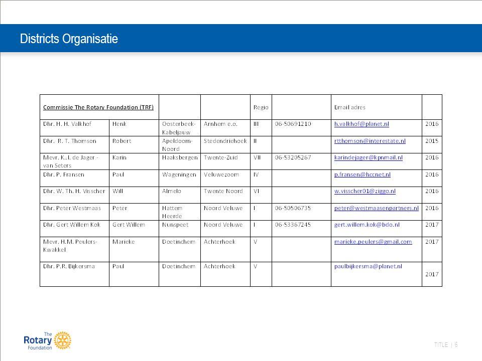 TITLE | 6 Districts Organisatie