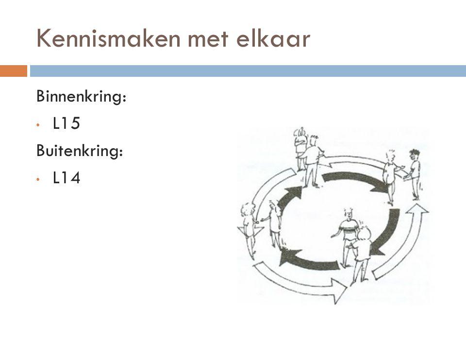 Kennismaken met elkaar Binnenkring: L15 Buitenkring: L14