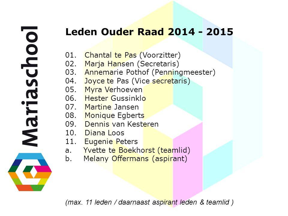 Leden Ouder Raad 2014 - 2015 01. Chantal te Pas (Voorzitter) 02. Marja Hansen (Secretaris) 03. Annemarie Pothof (Penningmeester) 04. Joyce te Pas (Vic