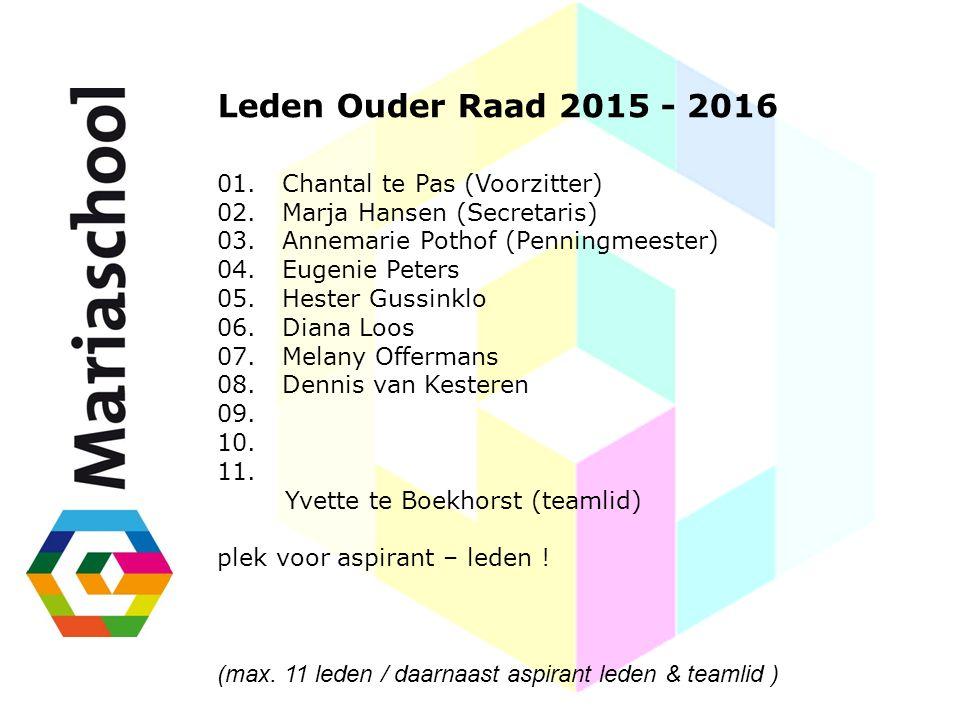 Leden Ouder Raad 2015 - 2016 01. Chantal te Pas (Voorzitter) 02. Marja Hansen (Secretaris) 03. Annemarie Pothof (Penningmeester) 04. Eugenie Peters 05