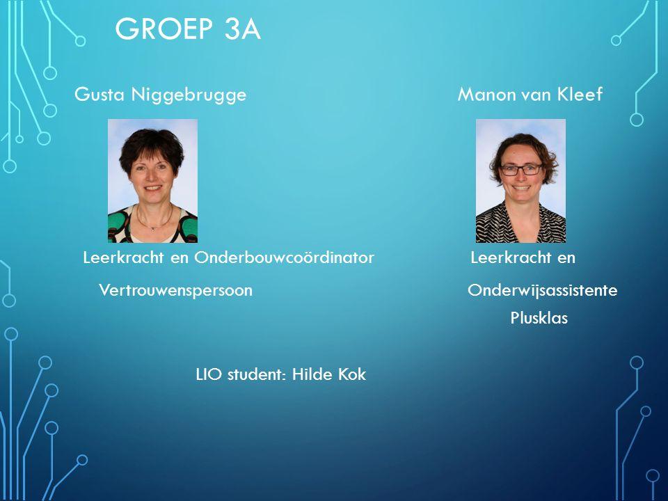 GROEP 3A Gusta Niggebrugge Manon van Kleef Leerkracht en Onderbouwcoördinator Leerkracht en Vertrouwenspersoon Onderwijsassistente Plusklas LIO studen