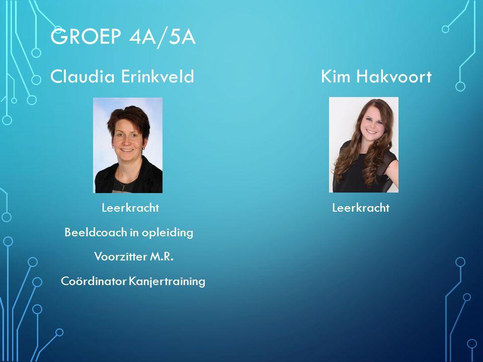GROEP 5B Diana Berendsen Anita Kock Leerkracht GMR lid (Bovenschools) ICT-er