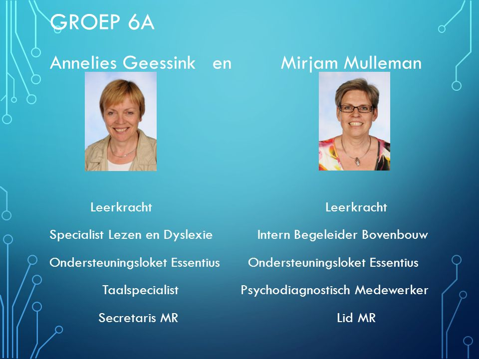 GROEP 7A Liselotte Mertens en Jessica Lamers Leerkracht Leerkracht Specialist Wetenschap en Techniek Opleider in de school Ondersteuningsloket Essentius Plaatsvervangend directeur