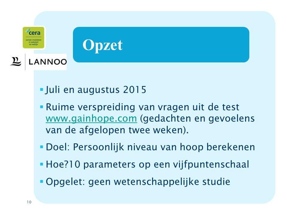 10 Opzet  Juli en augustus 2015  Ruime verspreiding van vragen uit de test www.gainhope.com (gedachten en gevoelens van de afgelopen twee weken).