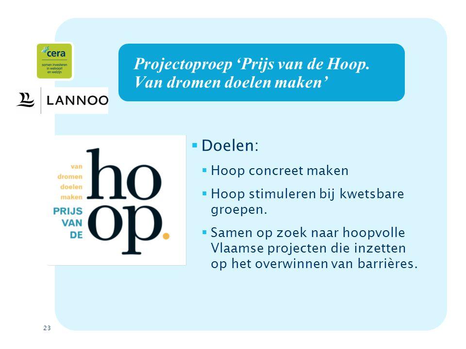 23 Projectoproep 'Prijs van de Hoop.