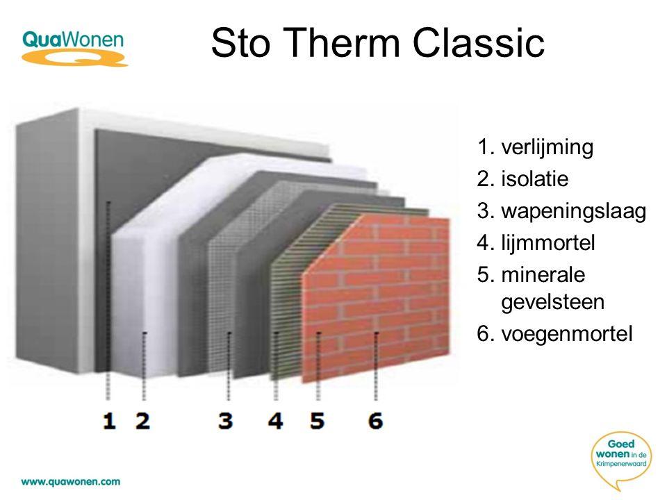 Sto Therm Classic 1. verlijming 2. isolatie 3. wapeningslaag 4. lijmmortel 5. minerale gevelsteen 6. voegenmortel