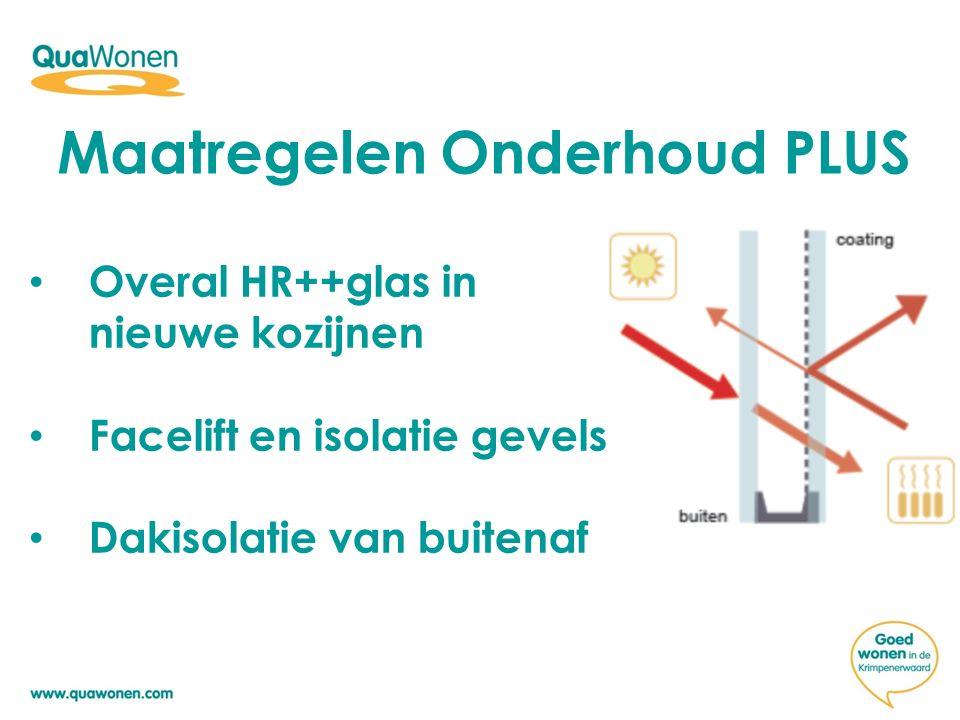 Maatregelen Onderhoud PLUS Overal HR++glas in nieuwe kozijnen Facelift en isolatie gevels Dakisolatie van buitenaf