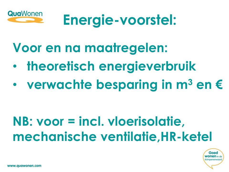 Voor en na maatregelen: theoretisch energieverbruik verwachte besparing in m 3 en € NB: voor = incl. vloerisolatie, mechanische ventilatie,HR-ketel En