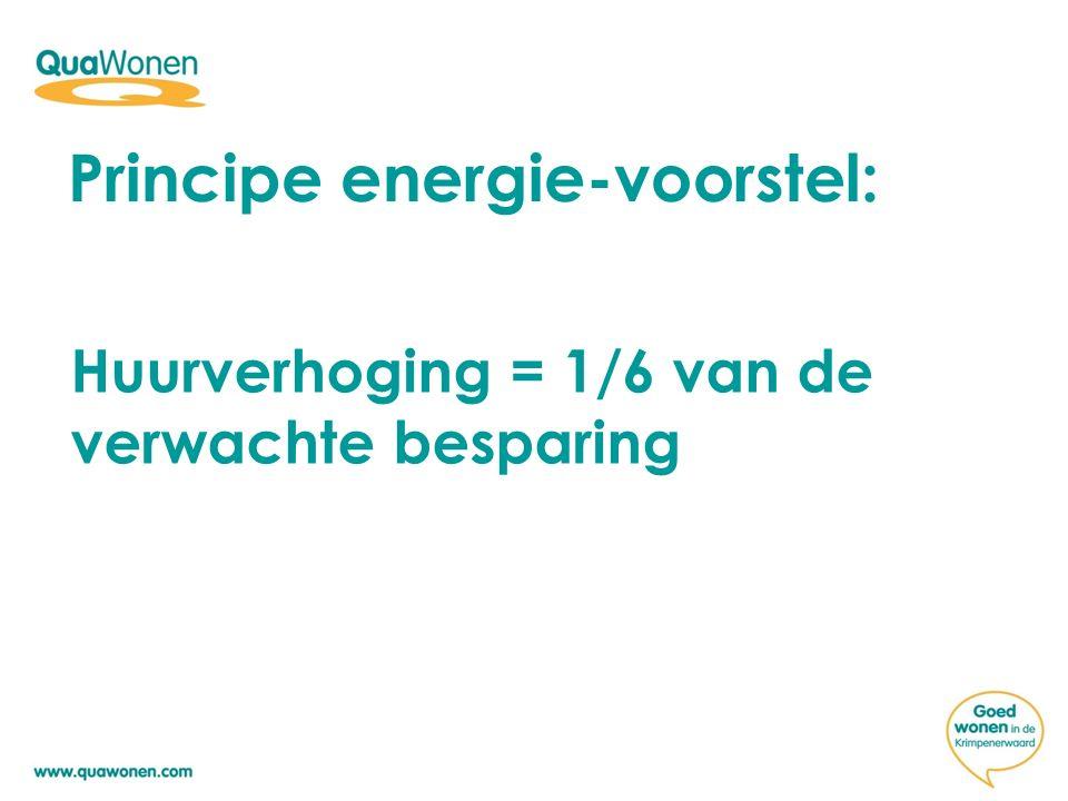 Huurverhoging = 1/6 van de verwachte besparing Principe energie-voorstel: