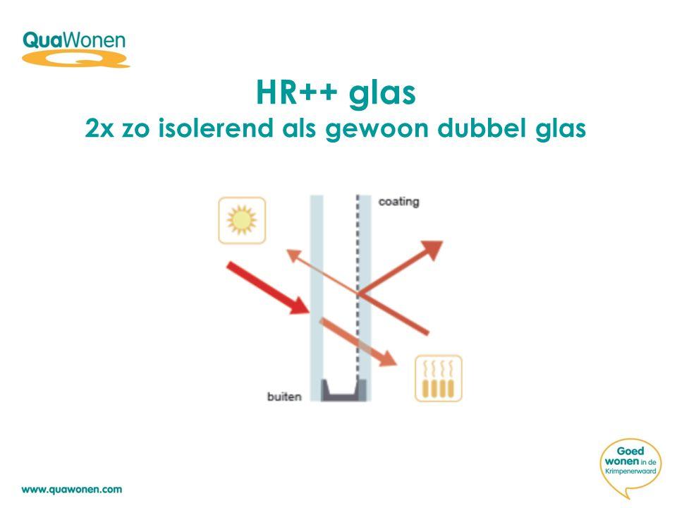 HR++ glas 2x zo isolerend als gewoon dubbel glas