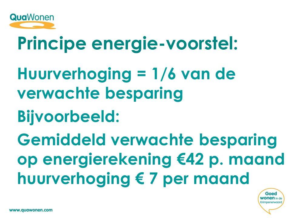Huurverhoging = 1/6 van de verwachte besparing Bijvoorbeeld: Gemiddeld verwachte besparing op energierekening €42 p. maand huurverhoging € 7 per maand