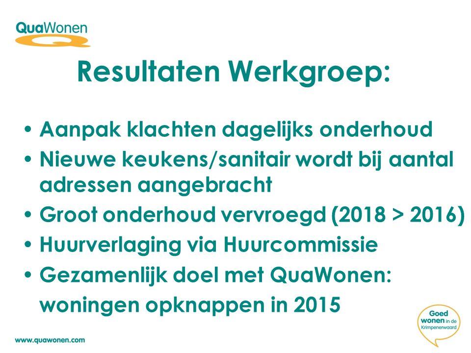 Resultaten Werkgroep: Aanpak klachten dagelijks onderhoud Nieuwe keukens/sanitair wordt bij aantal adressen aangebracht Groot onderhoud vervroegd (201