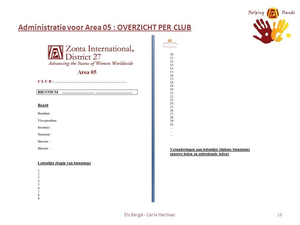 Administratie voor Area 05 : OVERZICHT PER CLUB Els Bergé - Carla Hertleer18