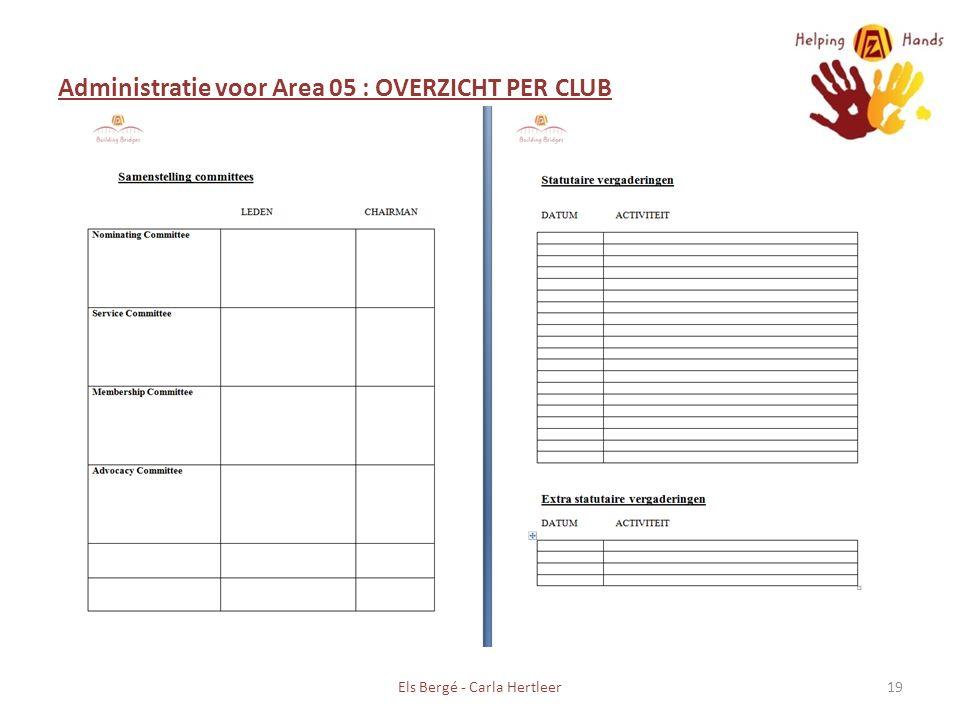 Administratie voor Area 05 : OVERZICHT PER CLUB Els Bergé - Carla Hertleer19